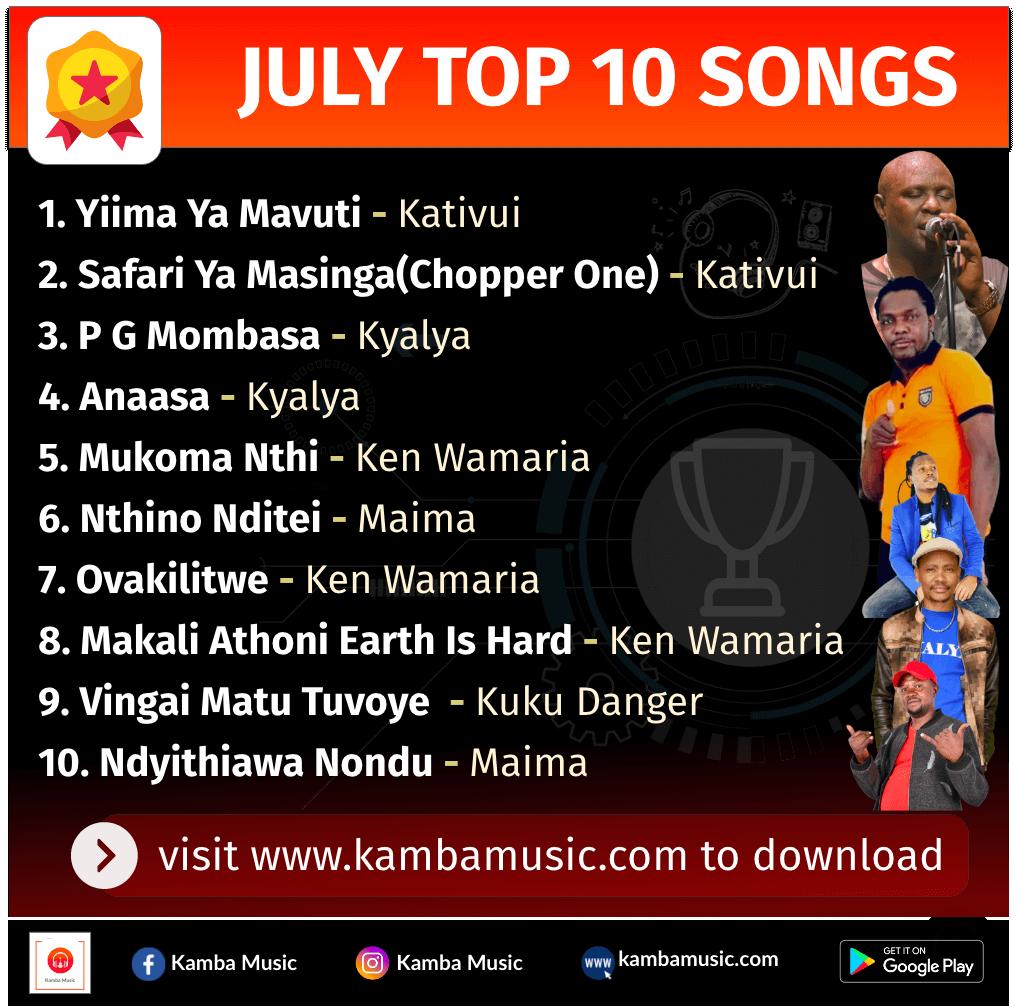 July Top Downloads
